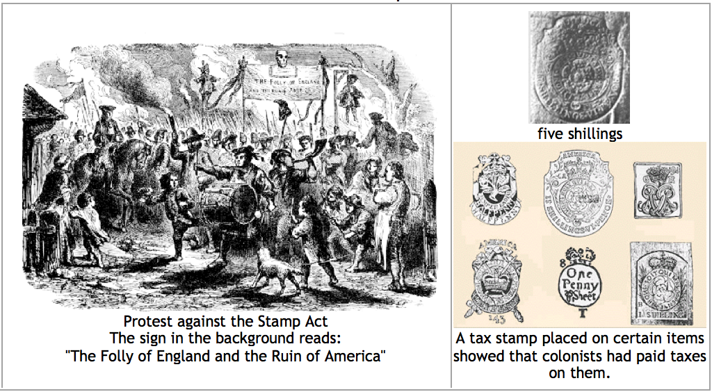a history of proclamations and acts by the british parliament in america Chapter 3: the road to independence  the british parliament was unwilling to accept the colonial contentions  customs officers and the british army in america.